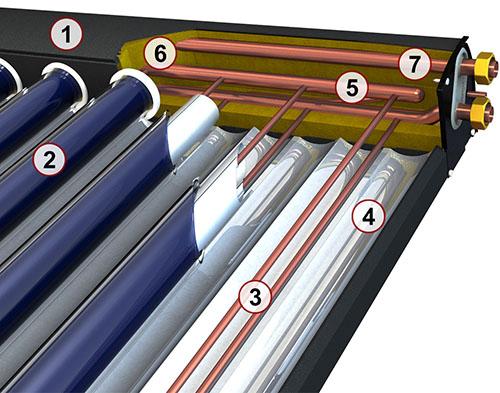 Komplettpaket Solarbayer Solaranlage CPC Nero Vakuum-Röhrenkollektoren Solar